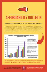 Affordability bulletin.