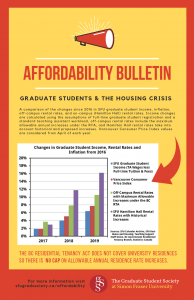 Affordability bulletin.